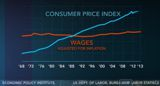 PBS Graphic of CPI v. Adjusted Wages
