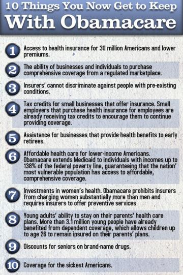 The Obamacare Top 10